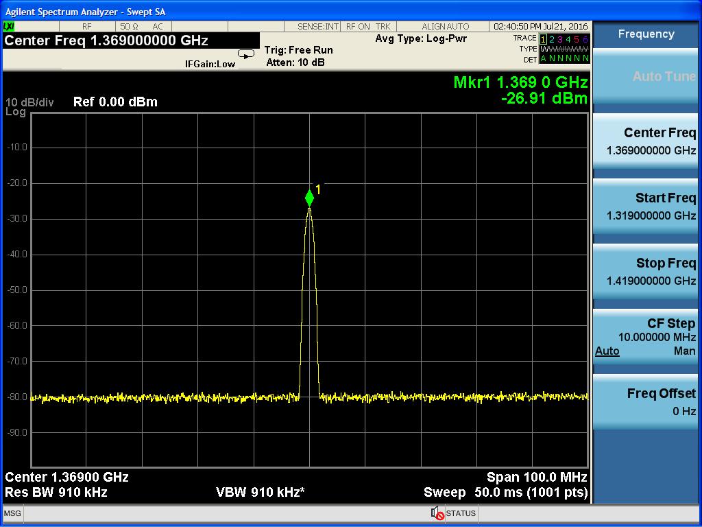 Spectrum 顯示的單一頻率正弦波頻譜軌跡