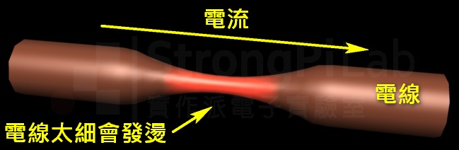 電線太細會產生熱能
