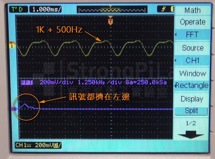 示波器的 FFT 畫面