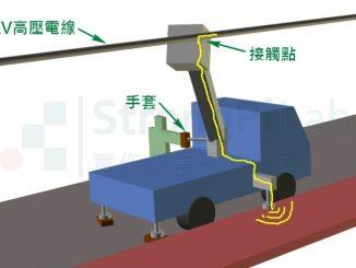 吊車不慎觸碰高壓電示意圖