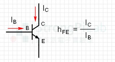 三用電表-電晶體-三極管-增益-beta-hFE