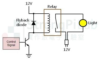 Relay繼電器燈泡控制應用