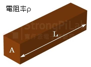 電阻與電阻率的關係