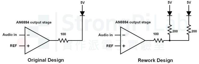 音量顯示器重新設計