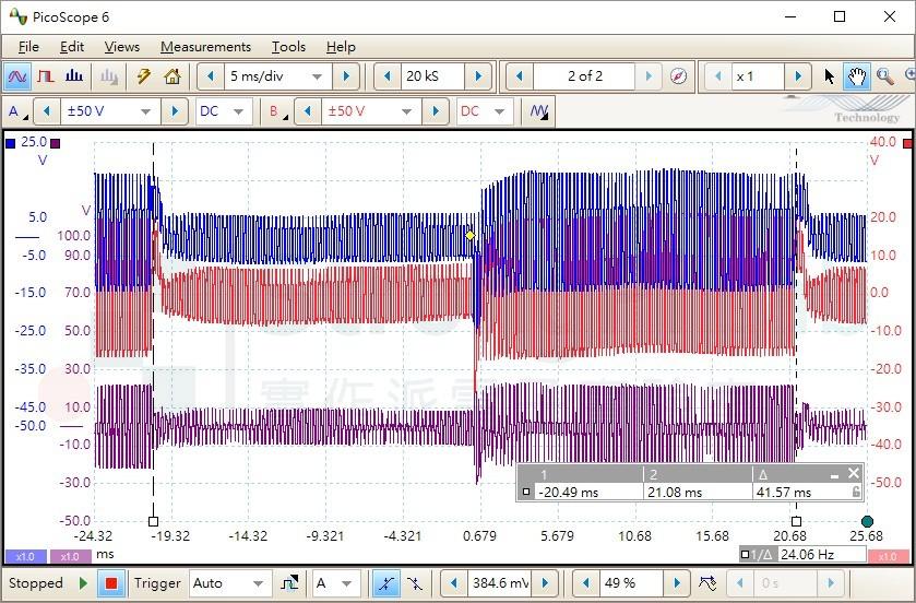 中頻電療機-方波模擬拍差的波形