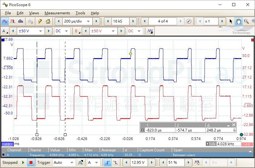 中頻機其中2個CH的4KHz方波