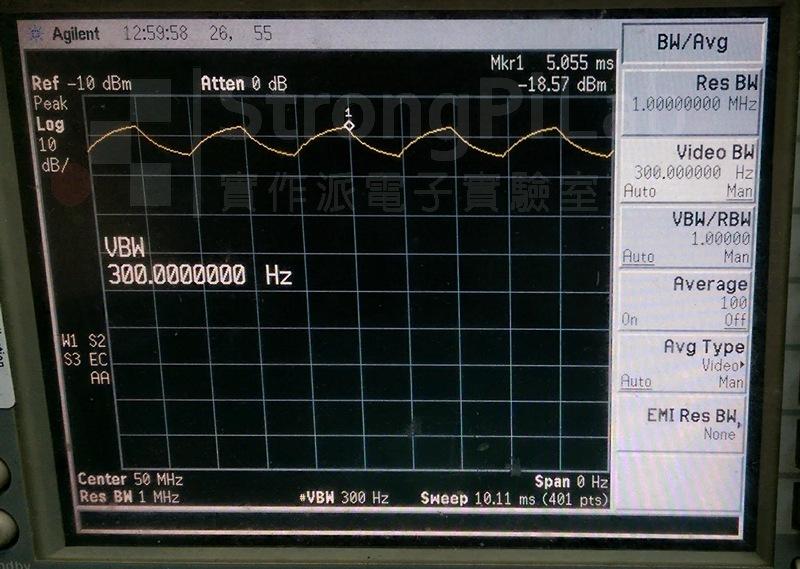 Zero span VBW=300Hz