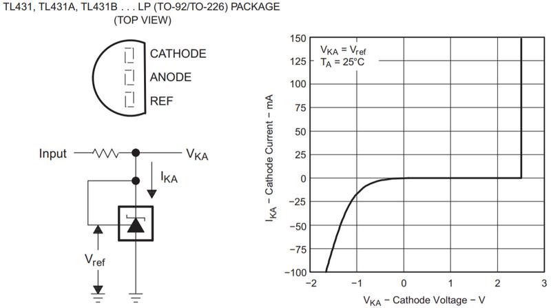TL431的資訊(摘自Texas Instruments TL431 datasheet)