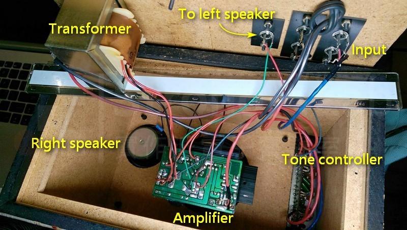 擴音喇叭 內的各部位功能