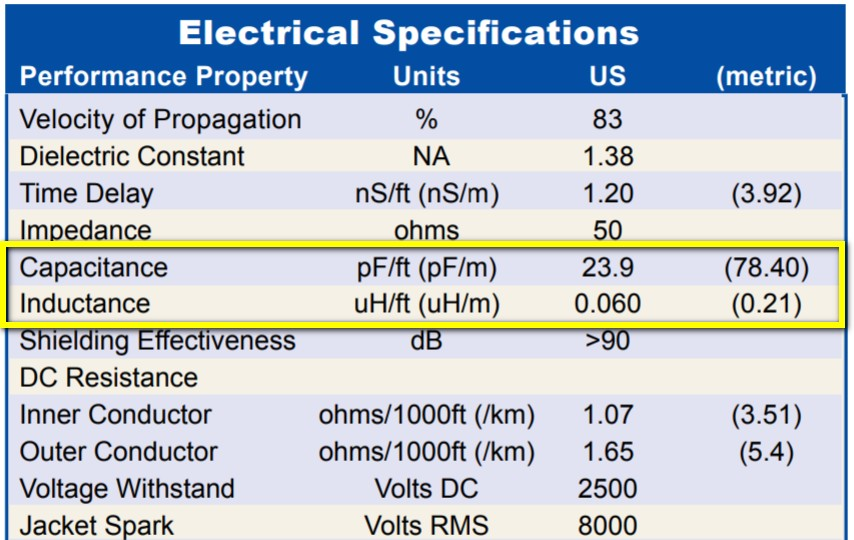LMR-400 cable spec