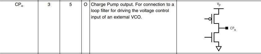 LMX2347 PLL晶片輸出級的等效電路