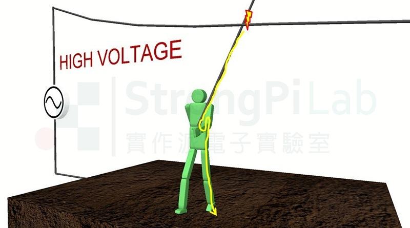 拿釣竿橫跨鐵路平交道,容易受電擊