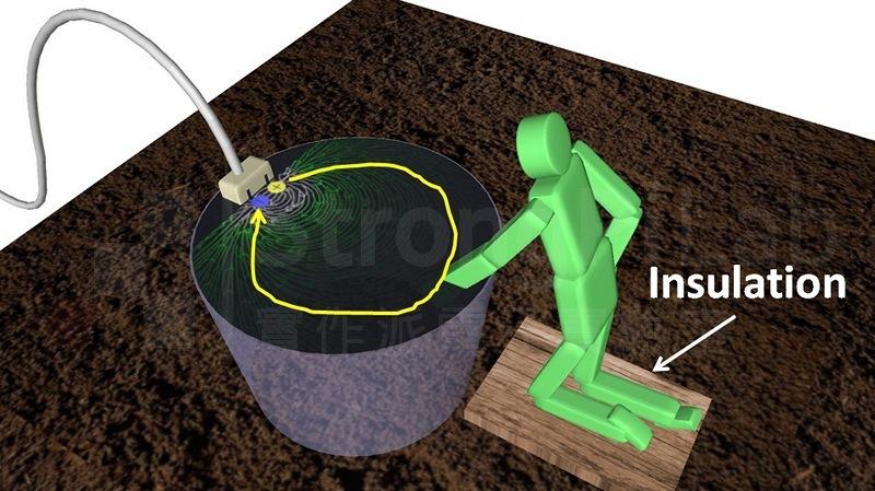 人體需與大地絕緣,讓電流路徑限制在水桶內