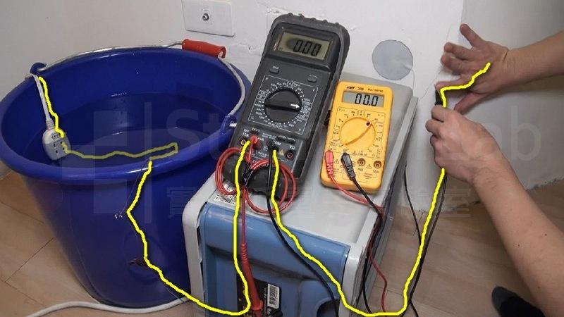 手掌與水桶串連的觸電實驗
