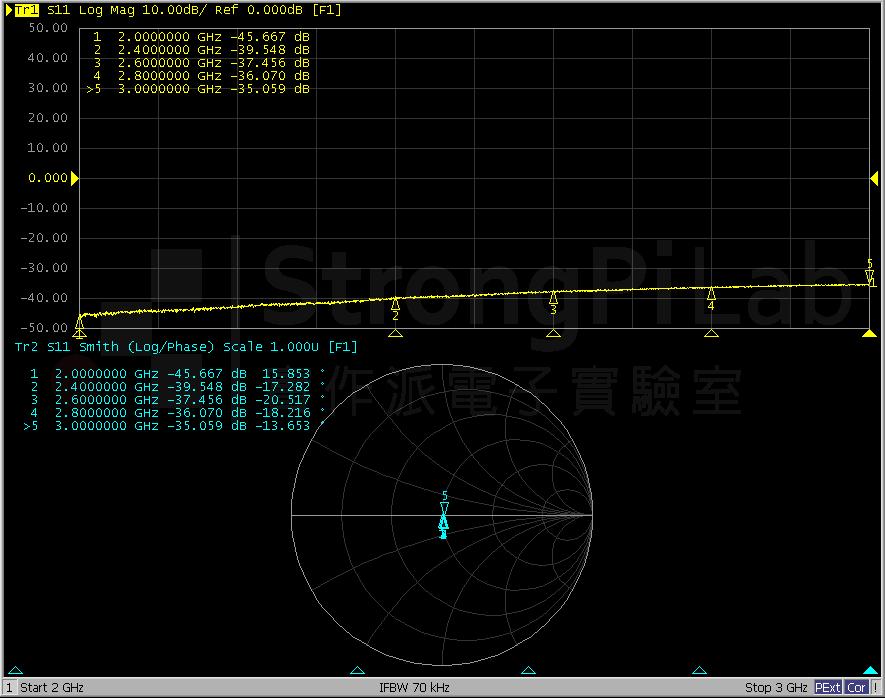 N type終端電阻的S11測量值
