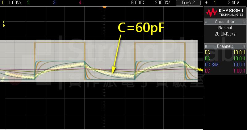 金屬間隔為一張紙的厚度時, 等效電容 值為60pF