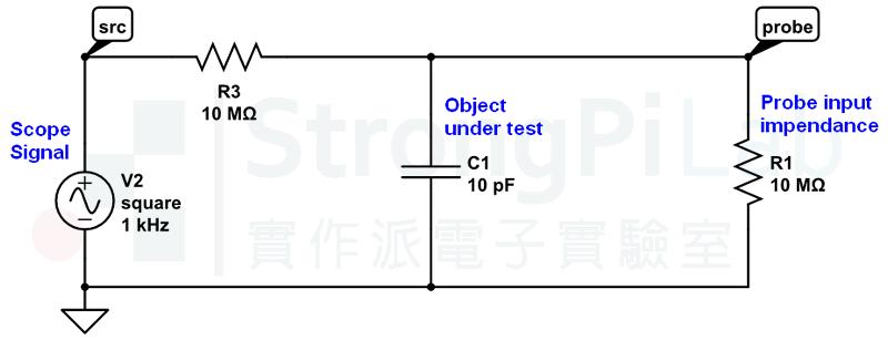 測量 汽車外殼 等效電容的電路