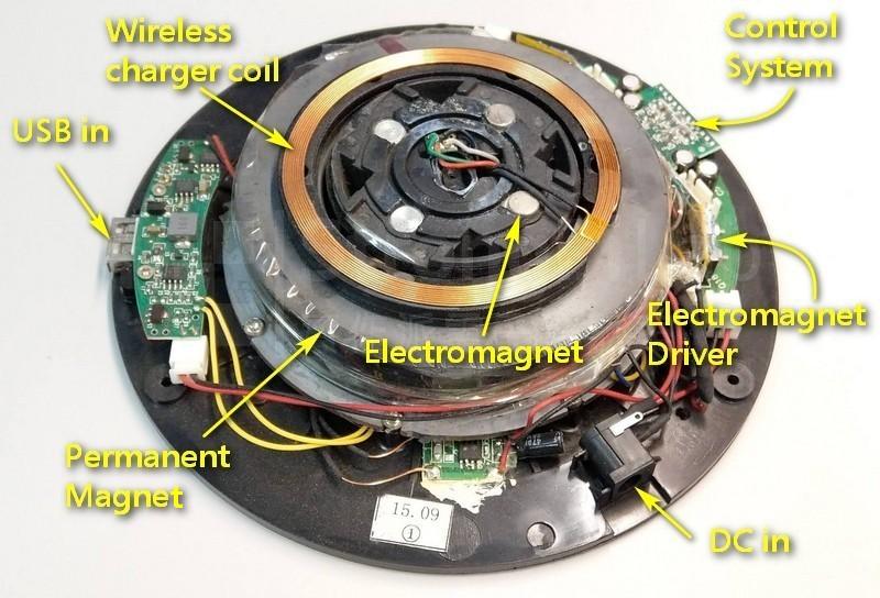 磁浮喇叭 底座的構造