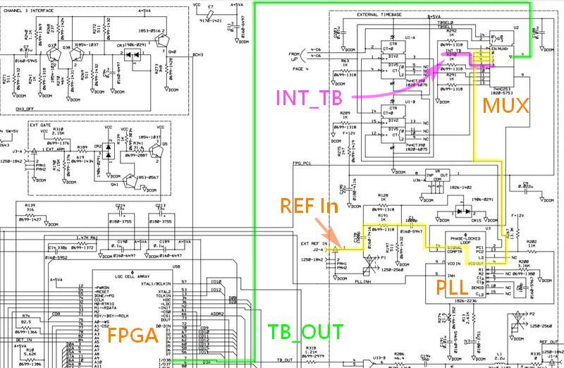 主機板的外部頻率線路圖