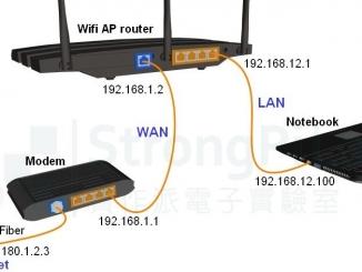 常見的 Wifi 網路架構