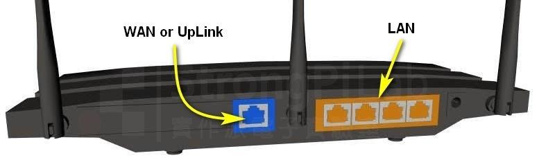 電腦必須接LAN孔才能設定Router
