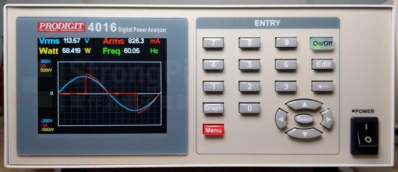 Triac的紅色電流波形呈現不連續的狀態